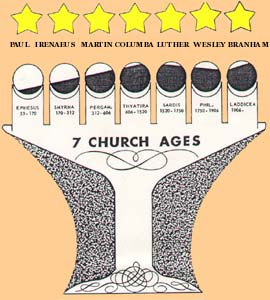 Seven Ages of the Church http://williambranhamhomepage.org/presca.htm